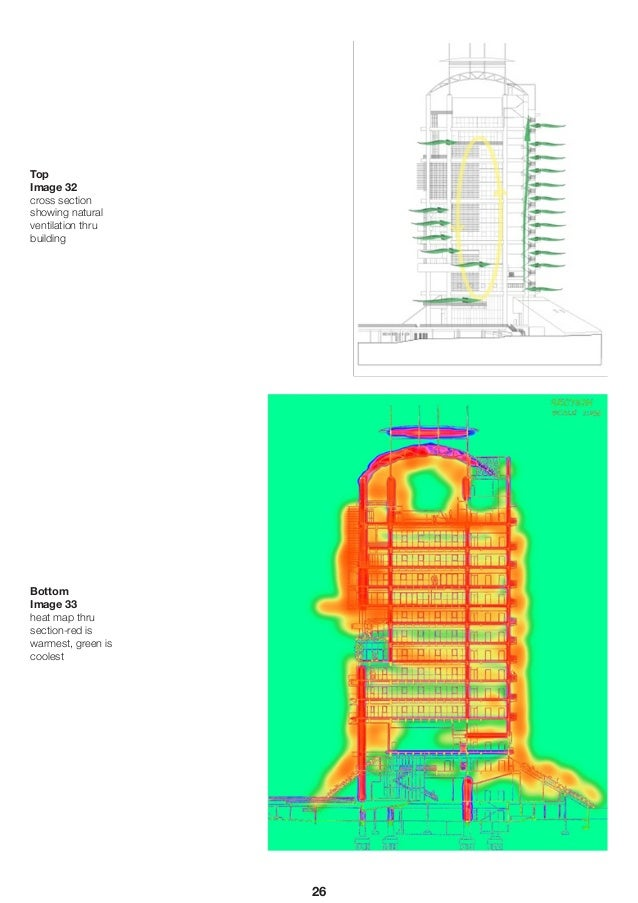 Menara Mesiniaga Building Science Report