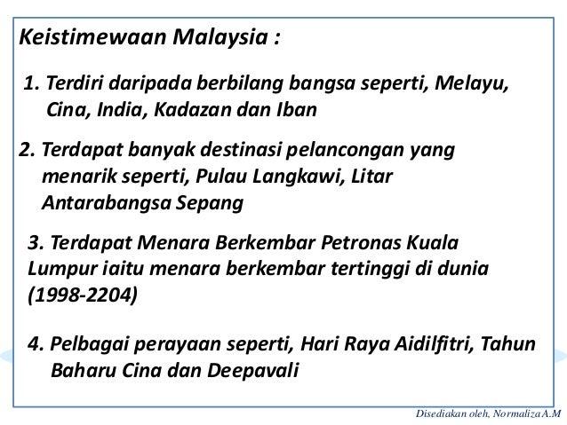 Tentang Malaysia Peta Bulatan