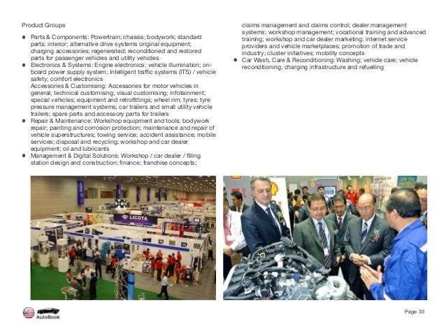 Product Groups Parts & Components: Powertrain; chassis; bodywork; standard parts; interior; alternative drive systems orig...