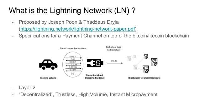 bitcoin video in hindi