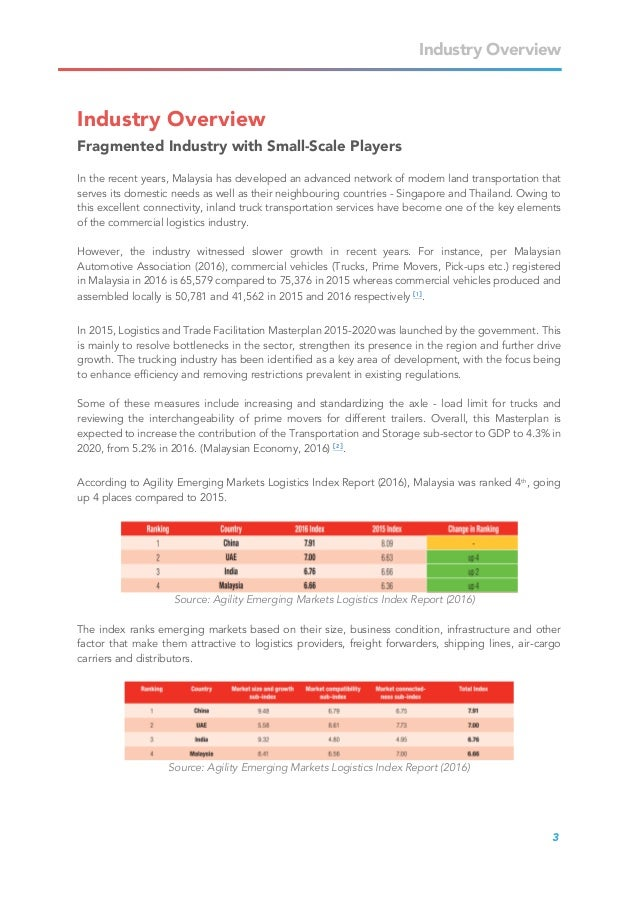 Malaysia Commercial Logistics Industry Report