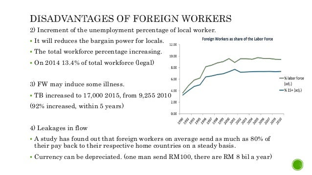 Disadvantages of foreign workers