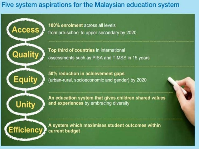 Malaysia education blueprint 2013 2025 11 shifts to transform the system malvernweather Choice Image