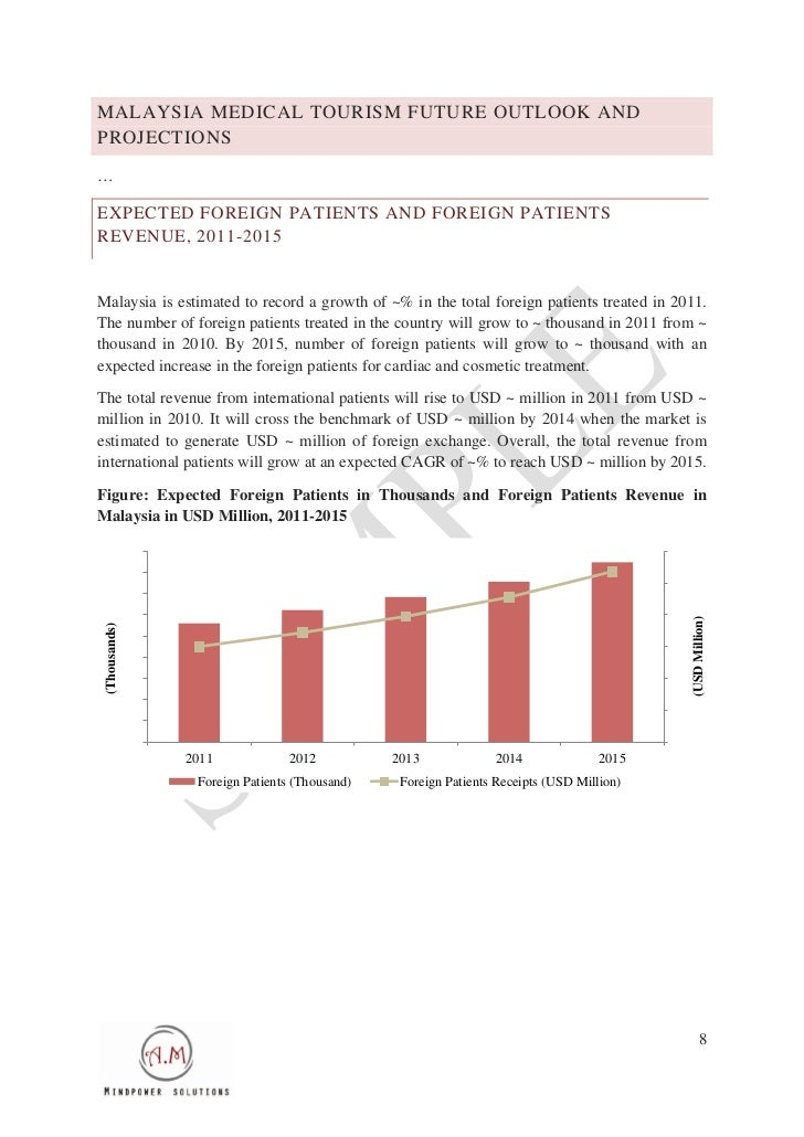 malaysia tourism report Medical tourism: treatments, markets and health system implications: a scoping review neil  structure of the report.