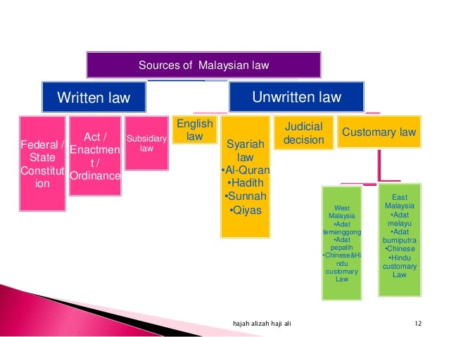 malaysian legal system introduction to law Sources of law introduction to the malaysian legal system sources of law the sources of malaysian law refer to the legal sources i e the legal rules that make up the law in malaysia.