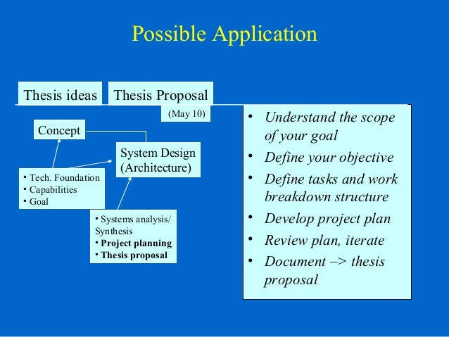 aims and scope of thesis Aim of the thesis the aim of this thesis is to build a system that is able to model high-dimensional static data such as image patches the model could then be used for noise reduction, for.