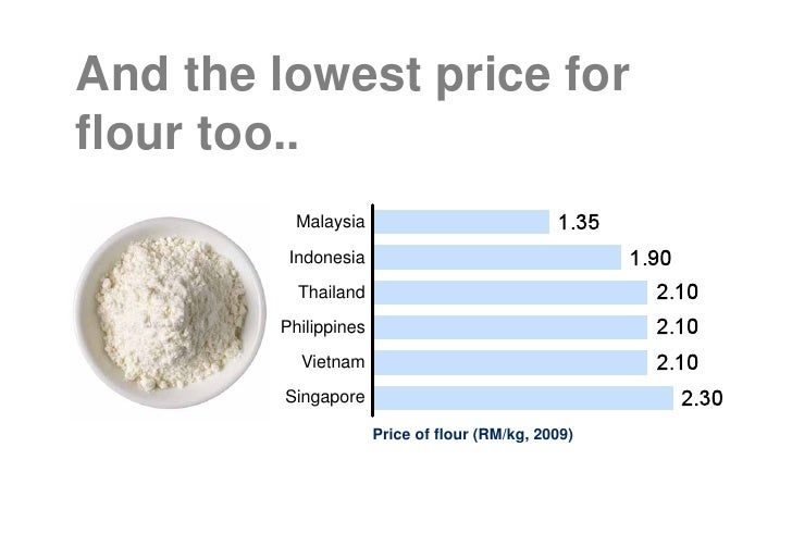 sugar subsidies in malaysia Rationalising subsidies for malaysia's future 1 to help malaysia maintain the strong growth it has achieved the sugar subsidy disproportionately benefits.