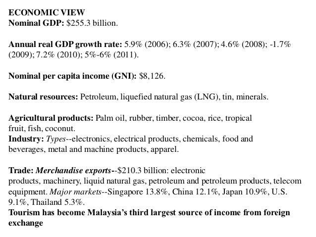 Malaysia Natural Resources