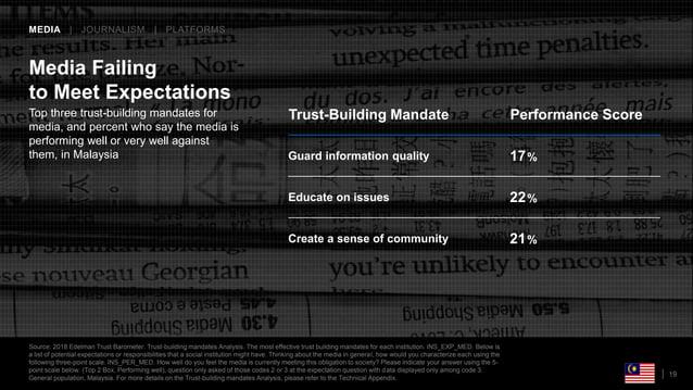 Source: 2018 Edelman Trust Barometer. Trust-building mandates Analysis. The most effective trust building mandates for eac...