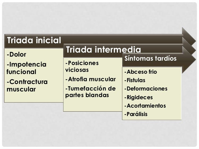 Diagnóstico •Anamnesis•Examen físico     •Rx    •TAC    •RM •Laboratorio