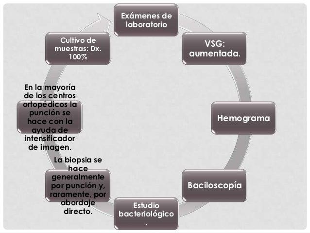 TÉCNICAS QX   Artrodesis posterior e      inmovilización. Descompresión anterior y       artodesis.   Drenaje a través de ...