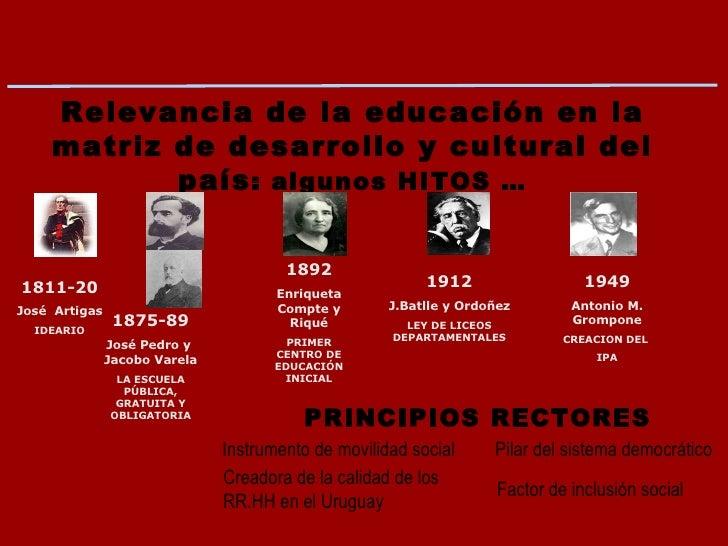 Relevancia de la educación en la matriz de desarrollo y cultural del país : algunos HITOS … 1811-20 José  Artigas IDEARIO ...