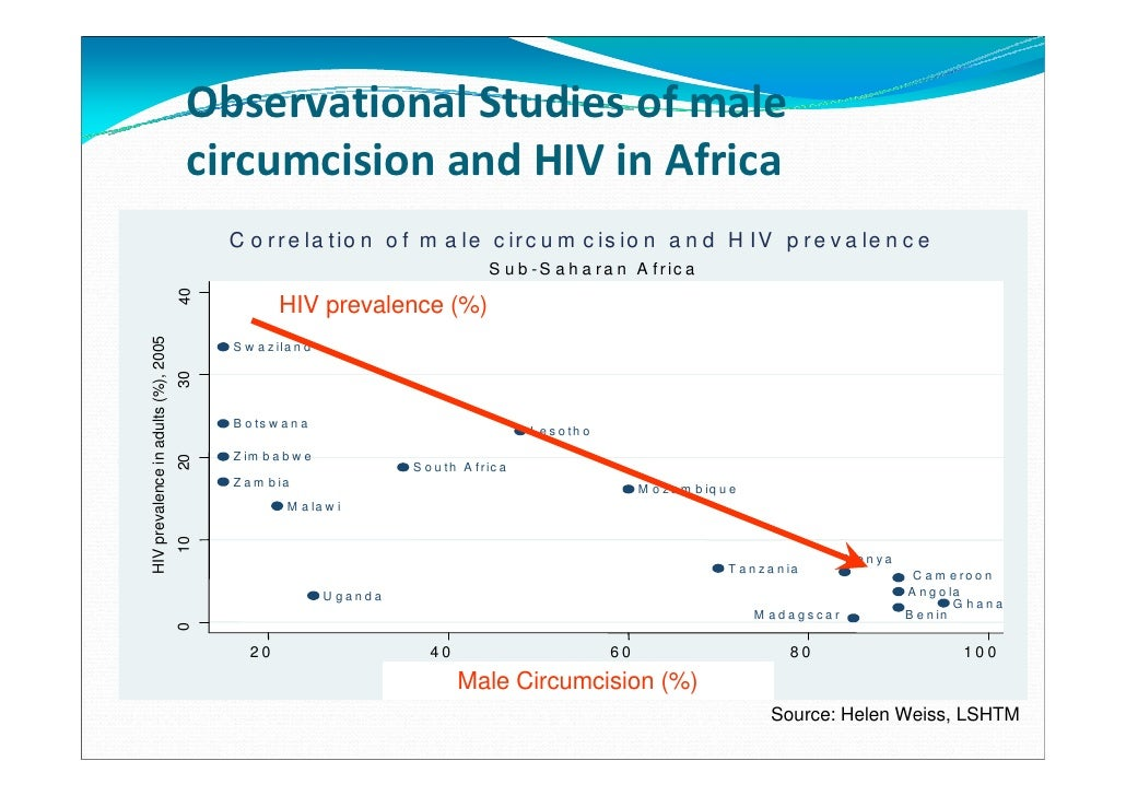 hiv in south africa v uganda essay World aids day is held on the 1st december each year and is an opportunity for people worldwide to unite in the fight against hiv, show their support for people living with hiv and to commemorate people who have died.