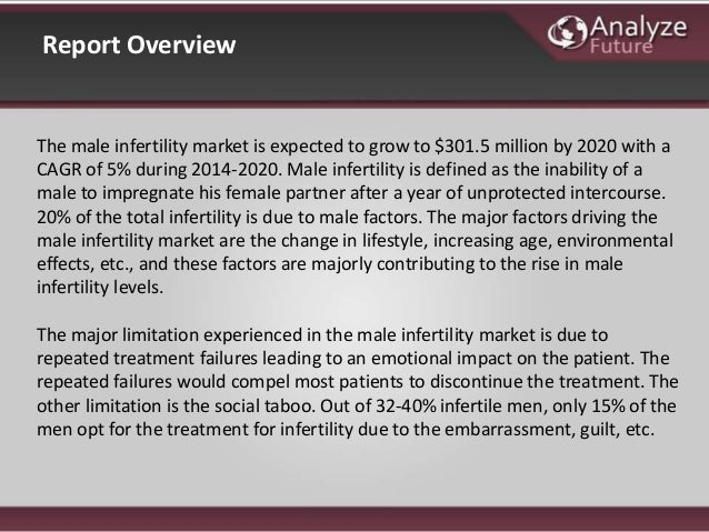 global male infertility market techniques and The causes of male infertility will be reviewed here  world health organization  task force on methods for the regulation of male fertility.
