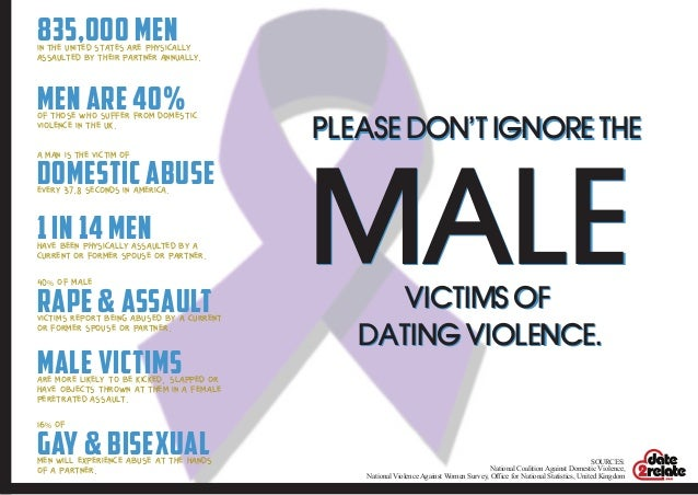 Dating violence incidence in usa