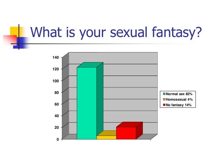 Female Sexual Fantasy Survey