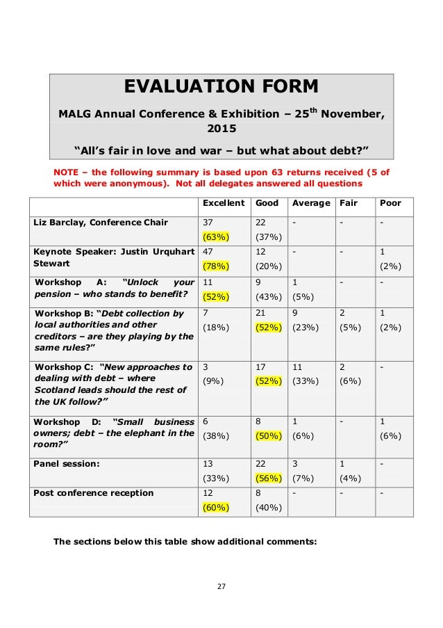 Exhibition Stand Evaluation : Malg conference report