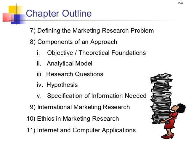 Hypothesis Testing Used in Business