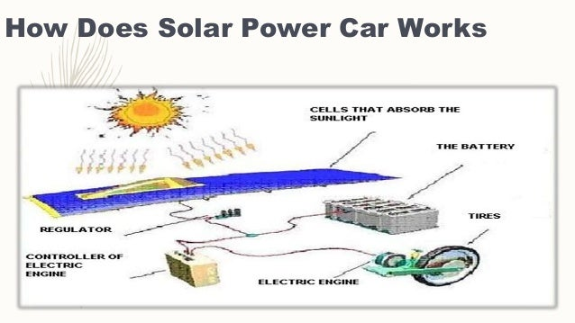 Diagram Of How A Solar Powered Cars Work - Wiring Diagram •