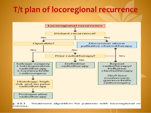 T/t plan of locoregional recurrence