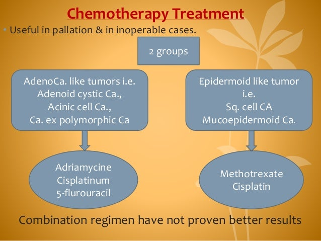 Chemotherapy Treatment • Useful in pallation & in inoperable cases. Combination regimen have not proven better results Ade...