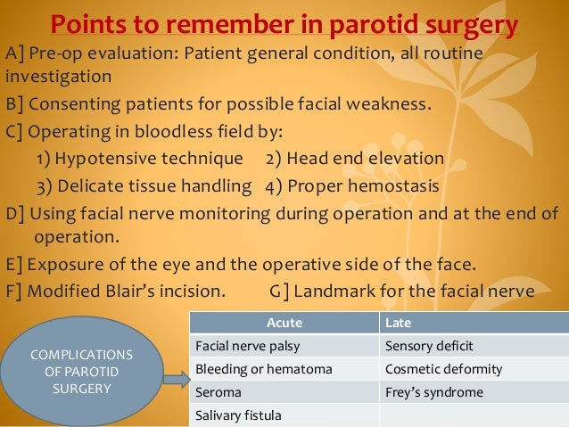 Points to remember in parotid surgery A] Pre-op evaluation: Patient general condition, all routine investigation B] Consen...