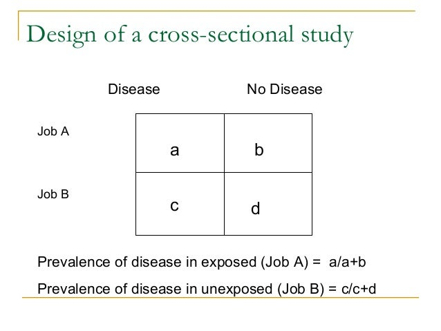 Cross sectional studies: advantages and disadvantages ...