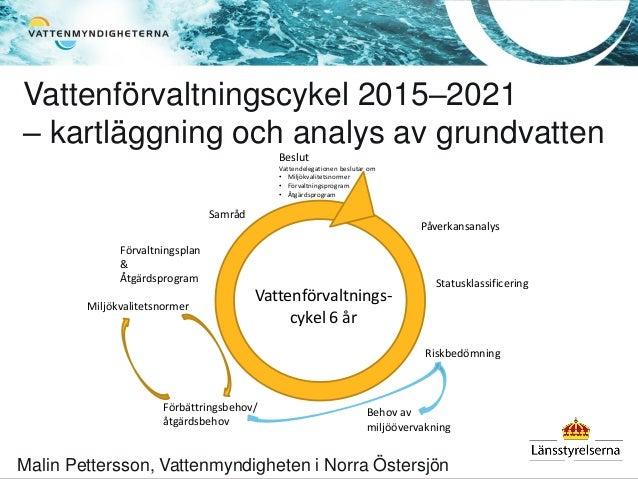 Påverkansanalys Statusklassificering Förbättringsbehov/ åtgärdsbehov Miljökvalitetsnormer Förvaltningsplan & Åtgärdsprogra...