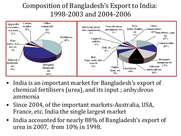 bangladeshs export import analysis The gravity model of export and the gravity model of import our results show that a panel data analysis of bangladesh's trade: the gravity model approach.