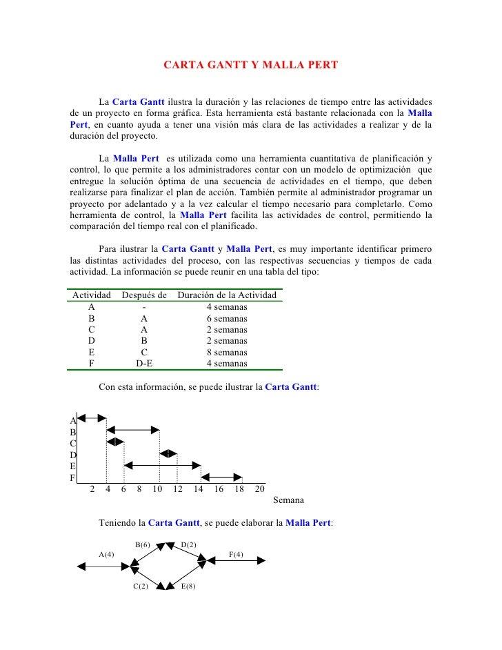 CARTA GANTT Y MALLA PERT       La Carta Gantt ilustra la duración y las relaciones de tiempo entre las actividadesde un pr...
