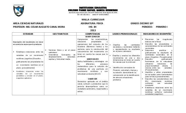 INSTITUCION EDUCATIVACOLEGIO PADRE RAFAEL GARCIA HERREROSAprobado según Resolución Oficial Nº 000529 del 28 de Agosto de 2...