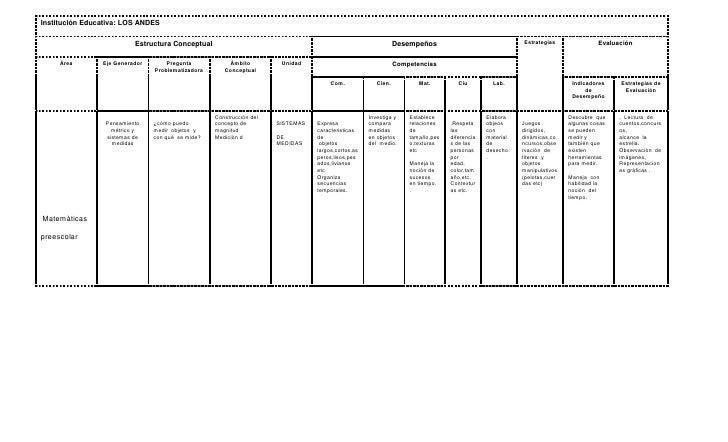 Institución Educativa: LOS ANDES                          Estructura Conceptual                                           ...