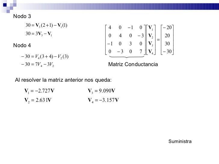 Nodo 3     30 = V3 ( 2 + 1) − V1 (1)                                         4 0 − 1 0   V1   − 20                  ...