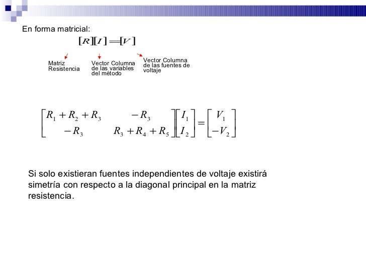 En forma matricial:                  [R ][I ] =V ]                            [                                          V...