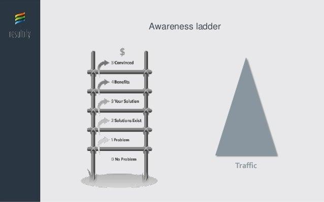Awareness ladder                   Traffic