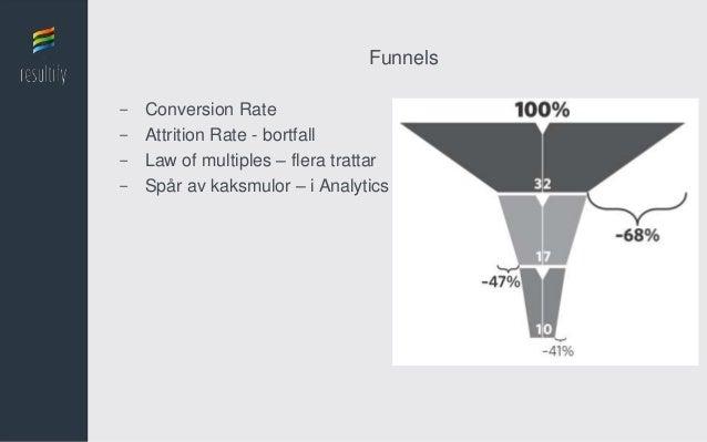 Funnels-   Conversion Rate-   Attrition Rate - bortfall-   Law of multiples – flera trattar-   Spår av kaksmulor – i Analy...