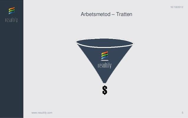 10/18/2012                    Arbetsmetod – Trattenwww.resultify.com                                   5