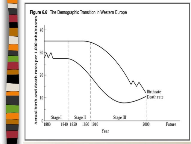 the population theory Thomas malthus' theory of population that was proposed more than two centuries ago, foretold the problems of food shortage that the world is facing today, due to.