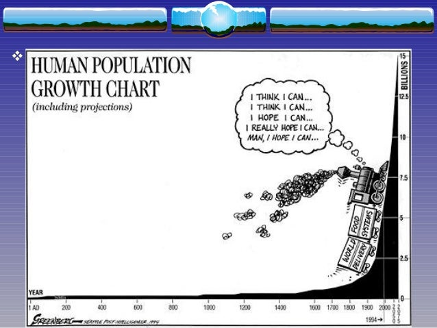 population theory Thomas r malthus (1766-1834) malthus was an english clergyman who thought deeply about economic problems and is best  the theory of population.