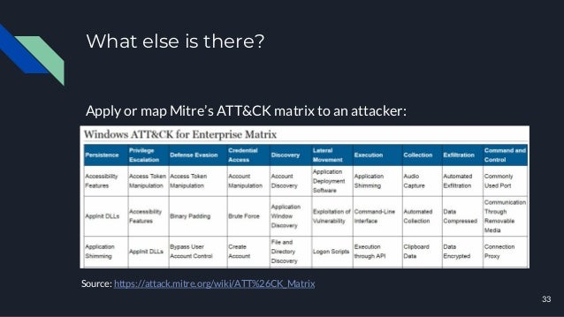What else is there? 33 Apply or map Mitre's ATT&CK matrix to an attacker: Source: https://attack.mitre.org/wiki/ATT%26CK_M...