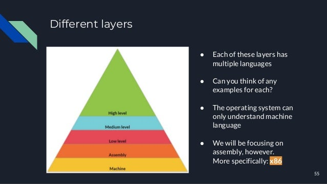 Different layers 55 ● Each of these layers has multiple languages ● Can you think of any examples for each? ● The operatin...