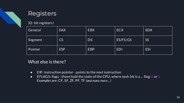 Registers 56 General EAX EBX ECX EDX Segment CS DS ES/FS/GS SS Pointer ESP EBP EDI ESI What else is there? ● EIP: instruct...