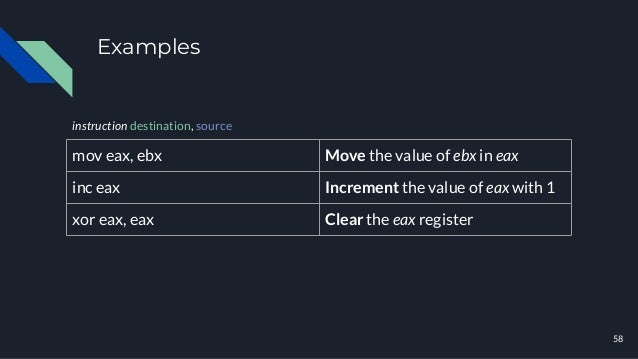 Examples 58 mov eax, ebx Move the value of ebx in eax inc eax Increment the value of eax with 1 xor eax, eax Clear the eax...