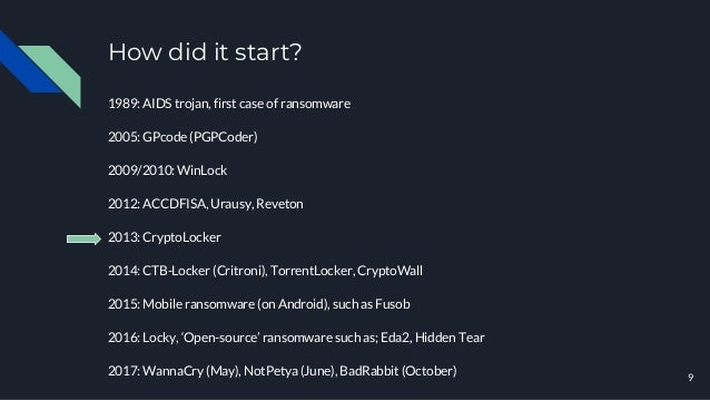 How did it start? 1989: AIDS trojan, first case of ransomware 2005: GPcode (PGPCoder) 2009/2010: WinLock 2012: ACCDFISA, U...