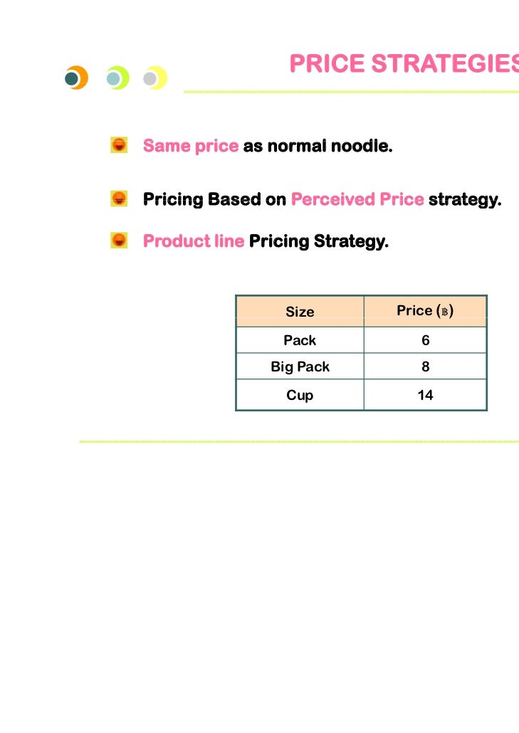 marketing plan of noodle Nissin's hong kong instant noodle unit is looking to raise $145 million   sustained growth in chinese market, to enable hong kong nissin to.