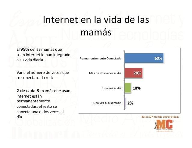 Internet  en  la  vida  de  las   mamás   El  99%  de  las  mamás  que   usan  internet  lo...