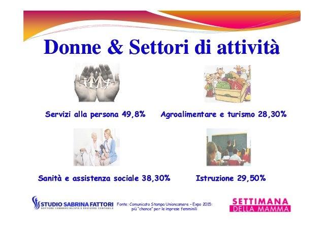 Donne & Settori di attivitàDonne & Settori di attività Servizi alla persona 49,8%Servizi alla persona 49,8% Agroalimentare...