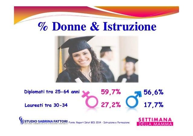 % Donne & Istruzione% Donne & Istruzione Fonte: Report Istat BES 2014 - Istruzione e Formazione DiplomatiDiplomati tra 25t...