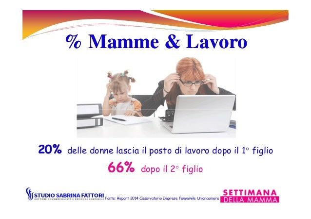 % Mamme & Lavoro% Mamme & Lavoro 20%20% delle donne lascia il posto di lavoro dopo il 1° figlio 66%66% dopo il 2° figlio F...