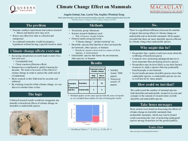 Climate Change Effect on Mammals Angela (Inhea) Jun, Lorén Niu, Sophia (Wenhui) Zeng inhea.jun@macaulay.cuny.edu, loren.ni...